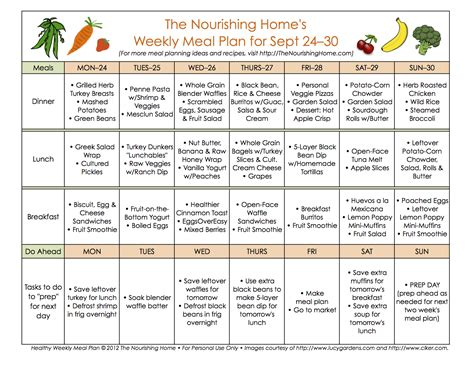 whole30 meal template whole30 meal plan template wordscrawl