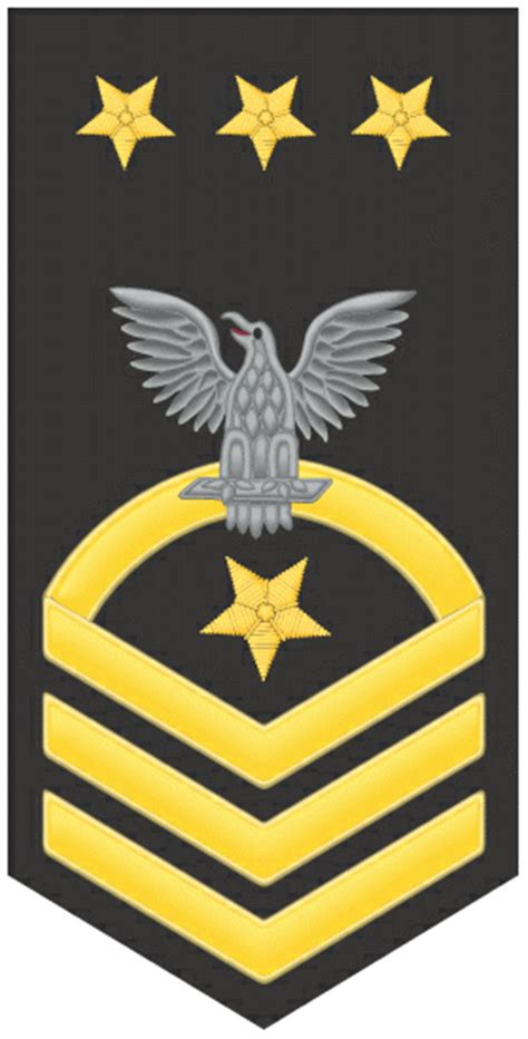 Petty Officer Rank by Learn Rate Insignia Of Navy Enlisted Personnel By
