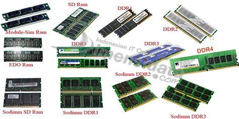 Ram Pada Komputer sejarah perkembangan dan jenis ram pada komputer