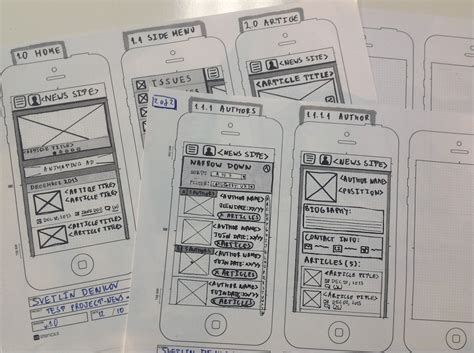 sketchbook website design building clickthrough prototypes to support participatory