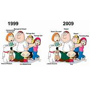 Examples Of Family Guy Going Downhill  Crackedcom