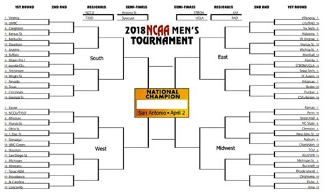 blank ncaa bracket template march madness bracket template gallery exle