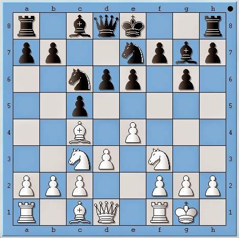 Taktik Dan Strategi Menang Bermain Catur Limited cara bermain catur dengan baik dunia catur