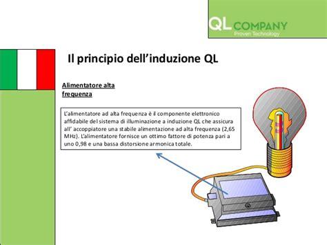lade a induzione magnetica illuminazione ad induzione ql produttore lade ad induzione