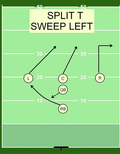 flag football play template pin by t town design on flag football