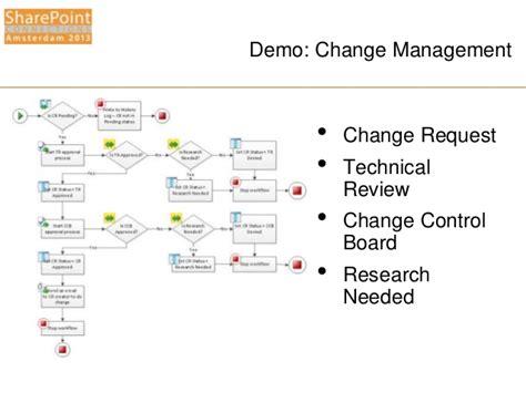 sharepoint change management workflow spca2013 using sharepoint designer 2013 to create