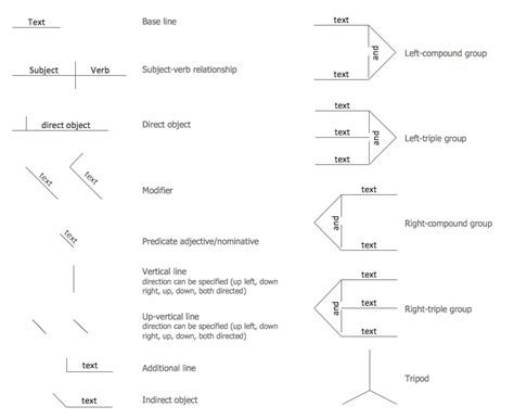 diagram the sentence generator diagramming sentences helper images how to guide and