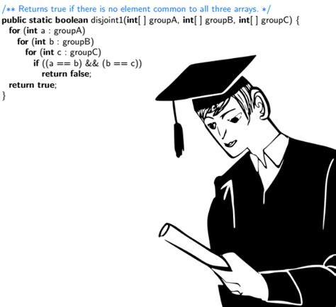 Computer Science Mba Reddit by And Yet Another Fresh Classic Cs Graduate Meme