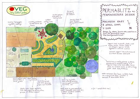 Share Permaculture Garden Layout