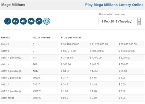 What Does Winning Money In A Dream Mean - lotto numbers and meaning euro milions uk