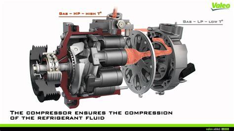 compressor  central part   ac loop  valeo