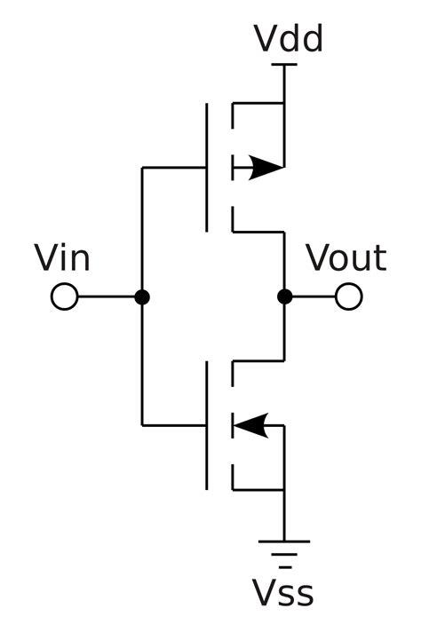 CMOS - Wikipedia