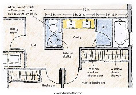 shared bathroom layout shared bathroom layout 28 images floor plan after a