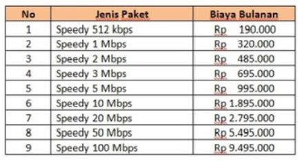 Paket Wifi Speedy Terbaru paket telkom speedy terbaru 2015 operator kita