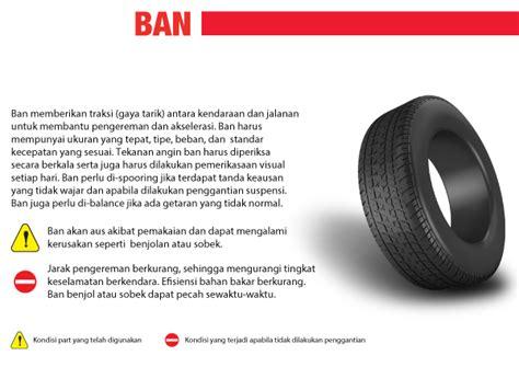 Kas Rem Belakang Honda Dan City Genuine honda genuine part ban honda indonesia