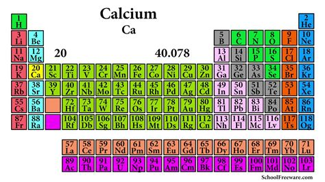 printable periodic table song the periodic table song from a singing mac animate cc
