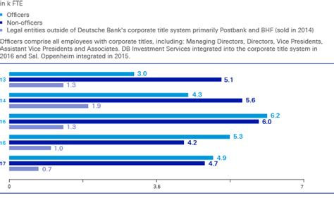 deutsche bank human resources deutsche bank human resources report 2017 focus on