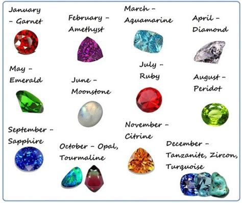 the wonderful world of gemstones birthstones what is