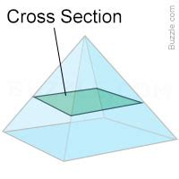 cross sections geometry these are the geometry terms you might not have heard before