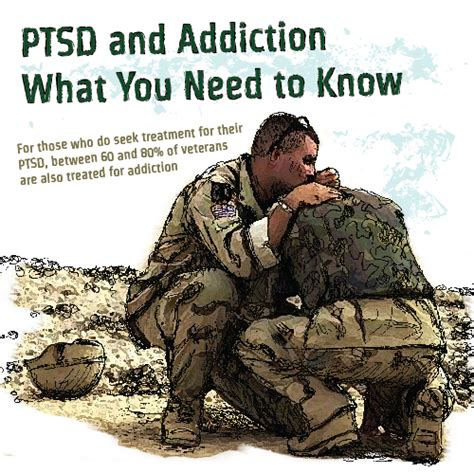 Ptsd Detox one from the the alcoholics guide to alcoholism