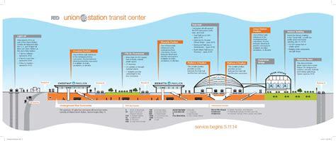 denver airport floor plan 100 denver airport floor plan atlanta airport