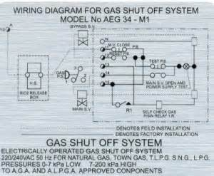 label system wiring diagram remote release r 102 ansul awfs australia wide supplies