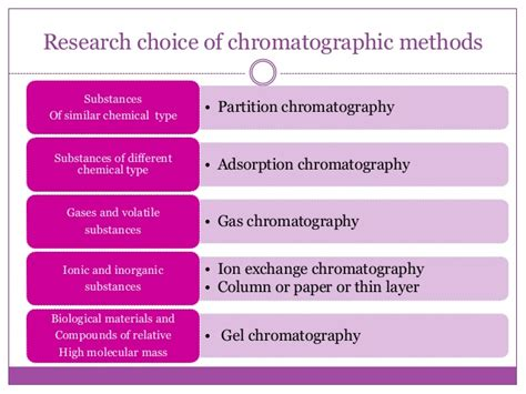 chromatography research paper chromatography research papers