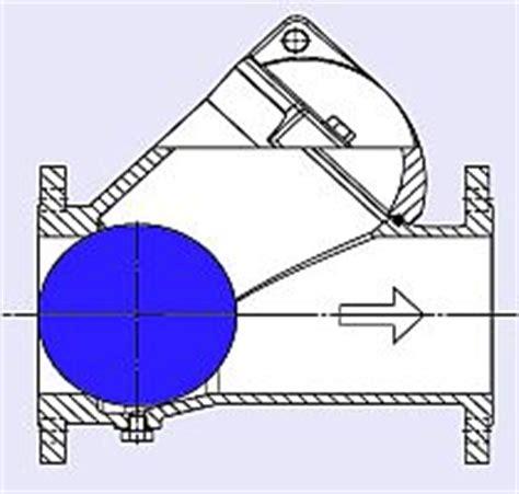 ball valve cross section tecofi gt check valves gt ball check valves dn25 dn600