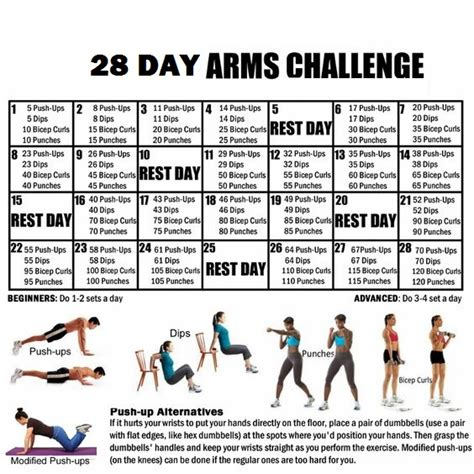 28 day challenge 28 day flabby arm challenge home healthy habits