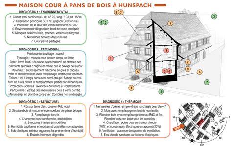 Que Faire Contre L Humidité 2965 by Diagnostic Humidit 195 169 Nord