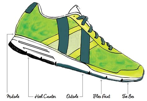 what to look for in running shoes what to look for in a running shoe style guru fashion