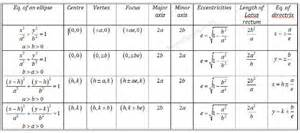 financial maths grade 12 worksheets maths archives