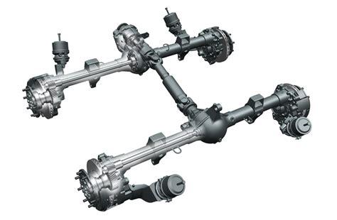 design portal frame exle unique t 810 chassis tatratrucks com