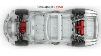 Electric Car Dual Motor Tesla Model S Electric Motor Gets Hacked