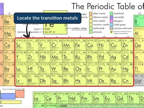 transition elements periodic table how to study the chemical properties of transition metals