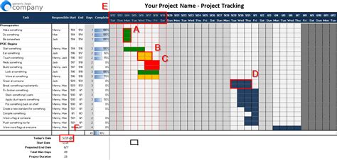 Project Plan Spreadsheet by Project Plan Excel Anuvrat Info