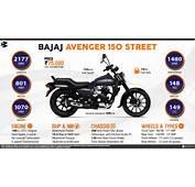 Bajaj Avenger 150 Street  Feel Like God