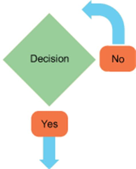 decision box flowchart image gallery decision symbol