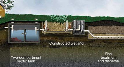 towtrc winter  constructed wetland media  pros