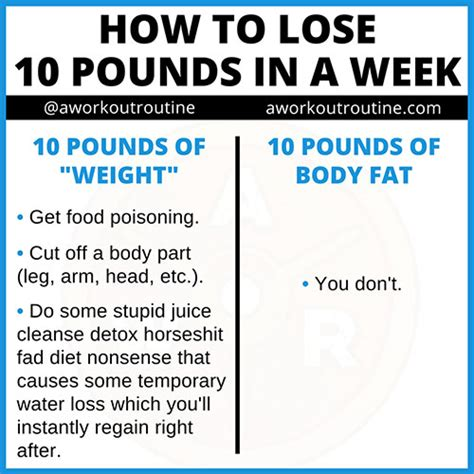 Drop 10 Pounds Fast Detox Diet by How To Lose 10 Pounds In A Week 2 Weeks Or A Month