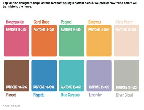 pantone names colors for 2011 171 here there and