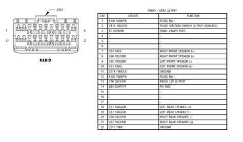 stereo wiring diagram 1999 jeep grand wiring