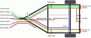 boat trailer lights wiring diagram 4 wire trailer wiring diagram wiring diagrams techwomen co
