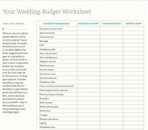 printable wedding budget template 7 best images of wedding expense sheet printable free