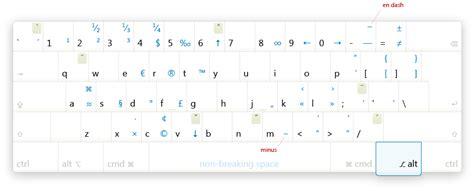 download keyboard layout mac typography layout