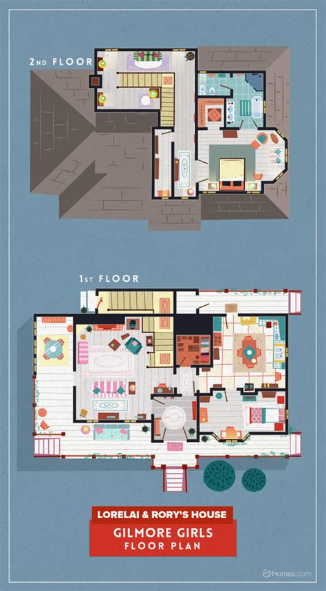 gilmore girls house plan from buffy to breaking bad sherlock to stranger things here are 8 floor plans from