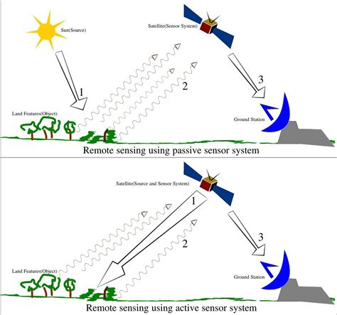 lidar remote sensing and applications remote sensing applications series books remote sensing