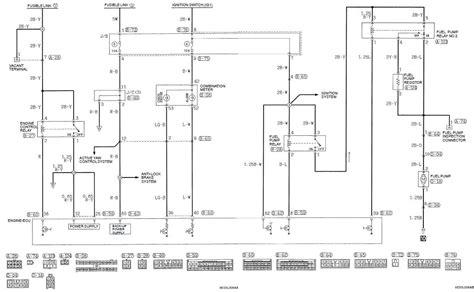 wiring diagram lancer evo 3 lancer kit lancer stance