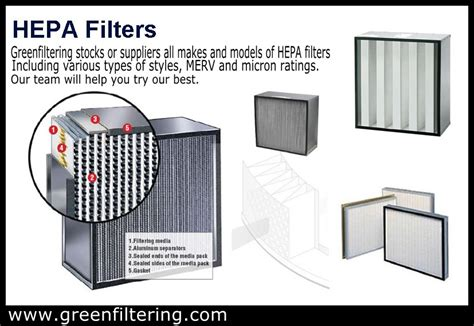 what air purifiers with hepa filters provide your home