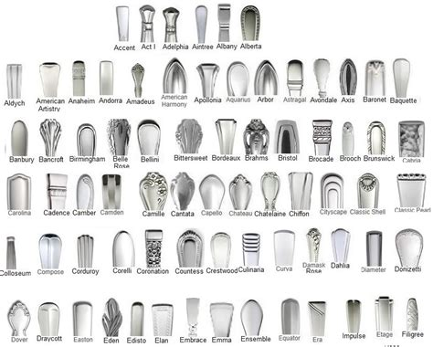 find name pattern or oneida community patterns discontinued we carry over 600